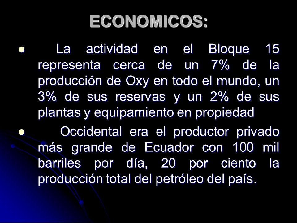 ECONOMICOS: La actividad en el Bloque 15 representa cerca de un 7% de la producción de Oxy en todo el mundo, un 3% de sus reservas y un 2% de sus plan