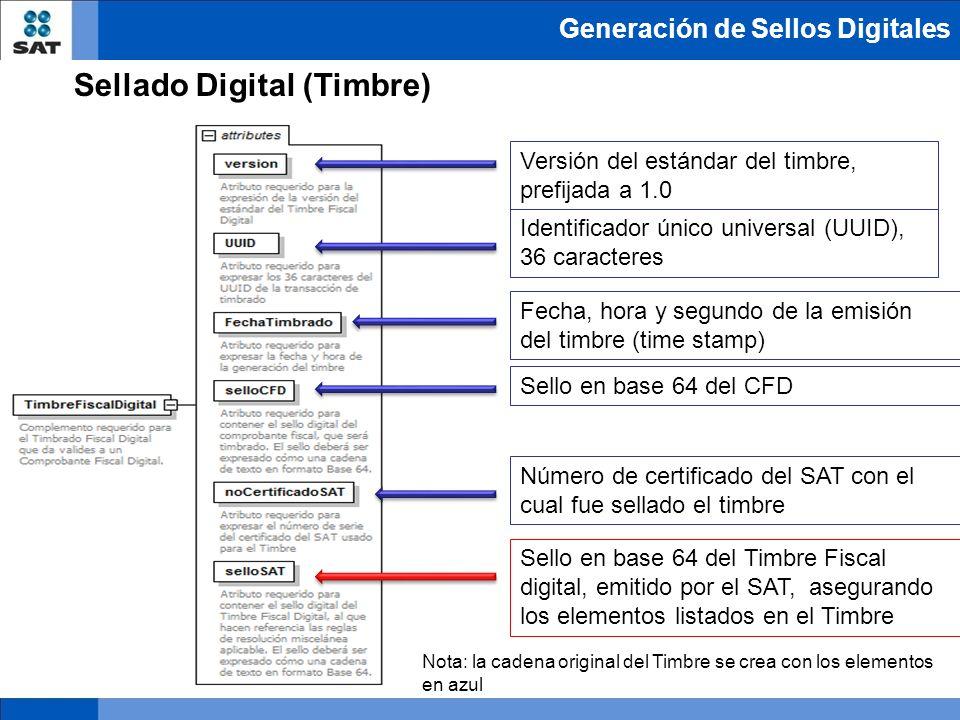 Generación de Sellos Digitales Sellado Digital (Timbre) Versión del estándar del timbre, prefijada a 1.0 Identificador único universal (UUID), 36 cara