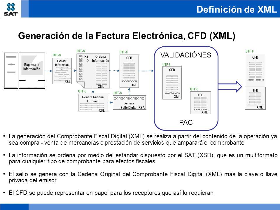 Es un complemento obligatorio para el CFD en formato XML Tiene su propio formato y estructura de datos (XSD) Contiene un identificador único de 36 caracteres (UUID) Se asocia criptográficamente al contenido del CFD Se asigna bajo demanda en tiempo real Timbre Fiscal Digital