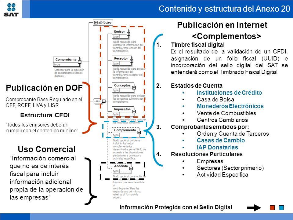 Cambios al Anexo 20 Genera CFD con el CSD y folio Recibe cliente el CFD Base de datos 2 2 1 1 3 3 4 4 5 5 Registra en contabilidad Operación actual del comprobante fiscal digital