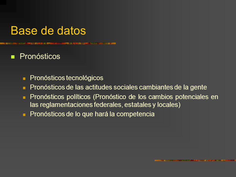 Base de datos Pronósticos Pronósticos tecnológicos Pronósticos de las actitudes sociales cambiantes de la gente Pronósticos políticos (Pronóstico de l
