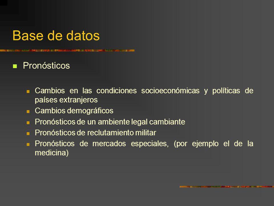 Base de datos Pronósticos Cambios en las condiciones socioeconómicas y políticas de países extranjeros Cambios demográficos Pronósticos de un ambiente