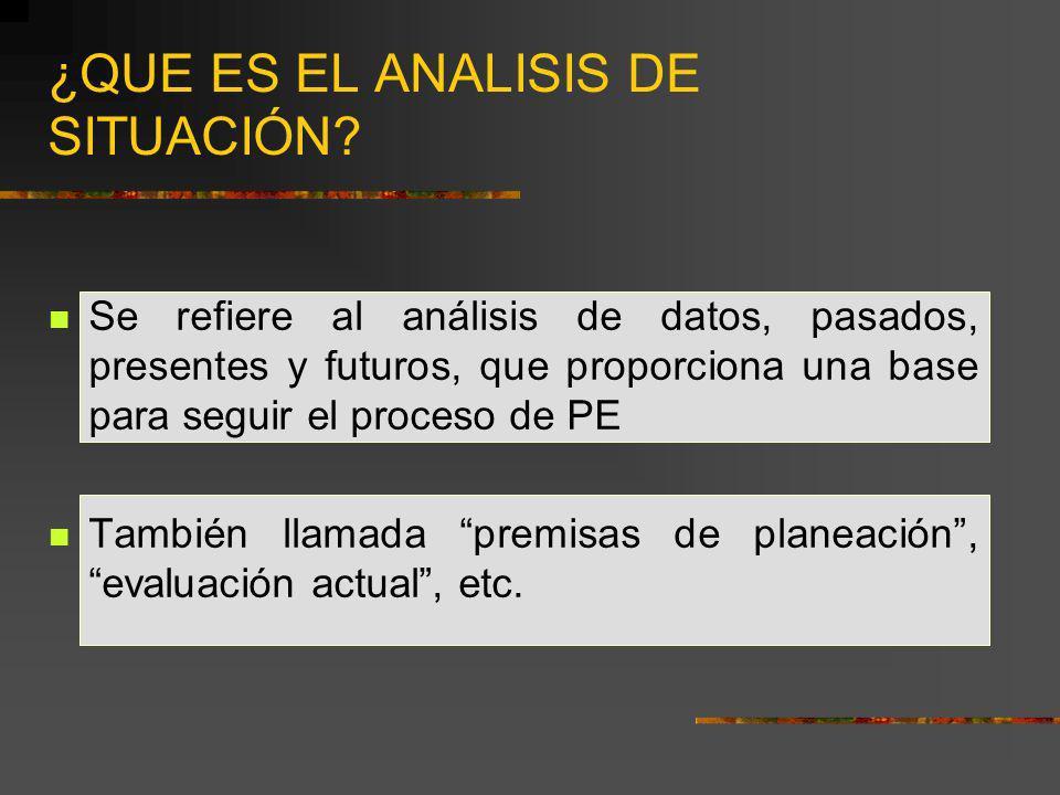 ¿QUE ES EL ANALISIS DE SITUACIÓN? Se refiere al análisis de datos, pasados, presentes y futuros, que proporciona una base para seguir el proceso de PE
