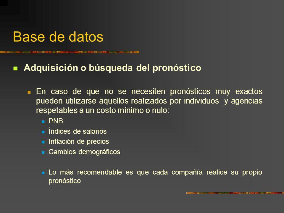 Base de datos Adquisición o búsqueda del pronóstico En caso de que no se necesiten pronósticos muy exactos pueden utilizarse aquellos realizados por i