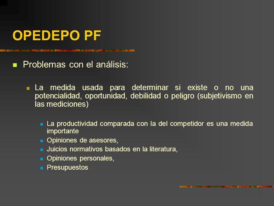 OPEDEPO PF Problemas con el análisis: La medida usada para determinar si existe o no una potencialidad, oportunidad, debilidad o peligro (subjetivismo