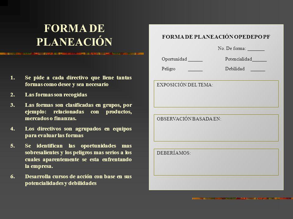 FORMA DE PLANEACIÓN OPEDEPO PF No. De forma: _______ Oportunidad ______ Peligro ______Debilidad ______ Potencialidad______ EXPOSICIÓN DEL TEMA: OBSERV