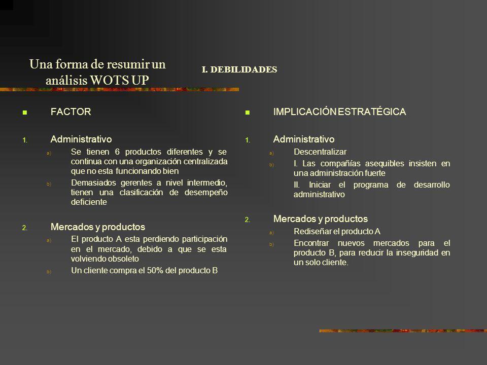 FACTOR 1. Administrativo a) Se tienen 6 productos diferentes y se continua con una organización centralizada que no esta funcionando bien b) Demasiado