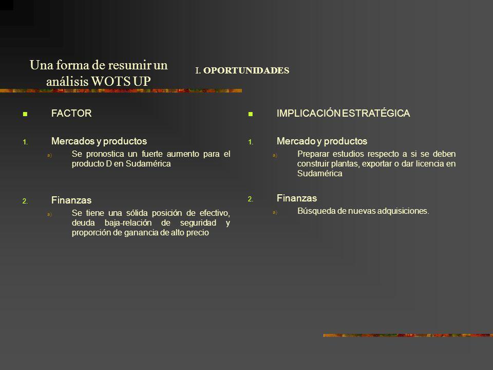 I. OPORTUNIDADES FACTOR 1. Mercados y productos a) Se pronostica un fuerte aumento para el producto D en Sudamérica 2. Finanzas a) Se tiene una sólida