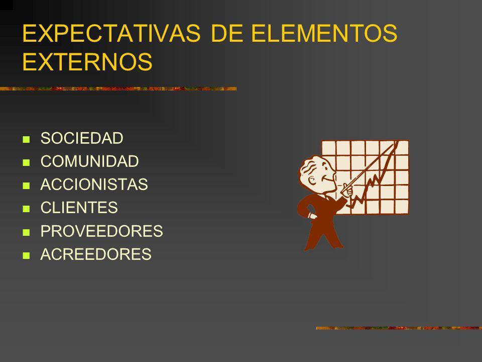 EXPECTATIVAS DE ELEMENTOS EXTERNOS SOCIEDAD COMUNIDAD ACCIONISTAS CLIENTES PROVEEDORES ACREEDORES
