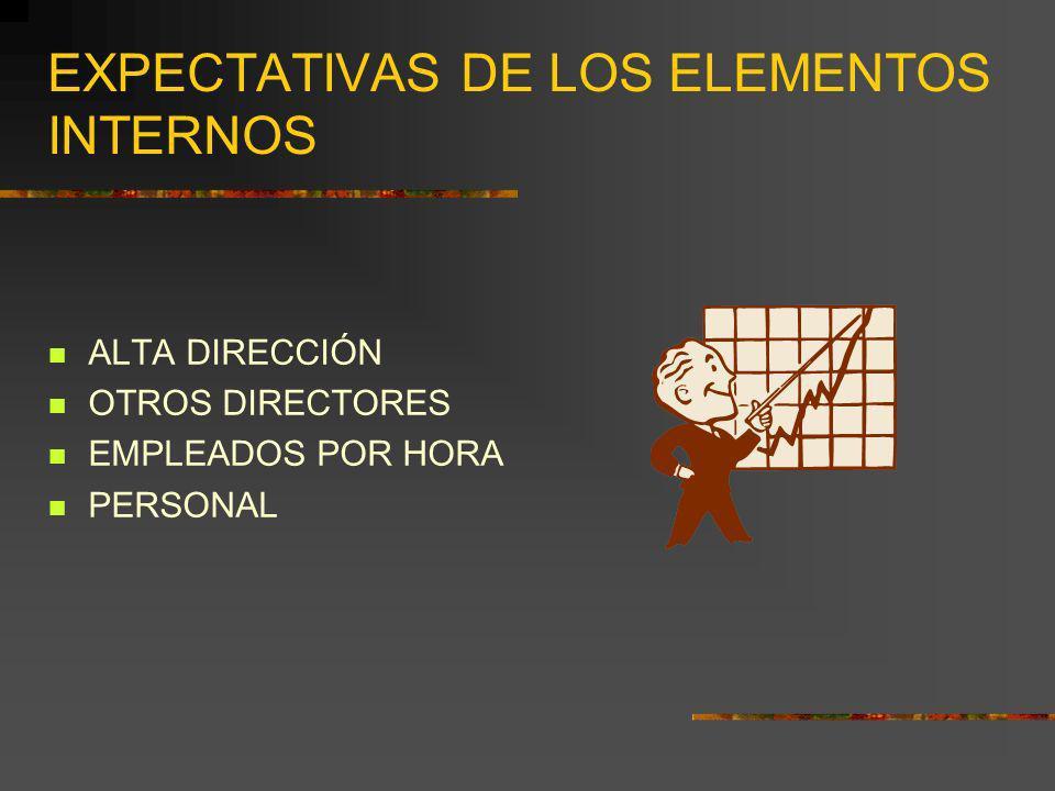 EXPECTATIVAS DE LOS ELEMENTOS INTERNOS ALTA DIRECCIÓN OTROS DIRECTORES EMPLEADOS POR HORA PERSONAL