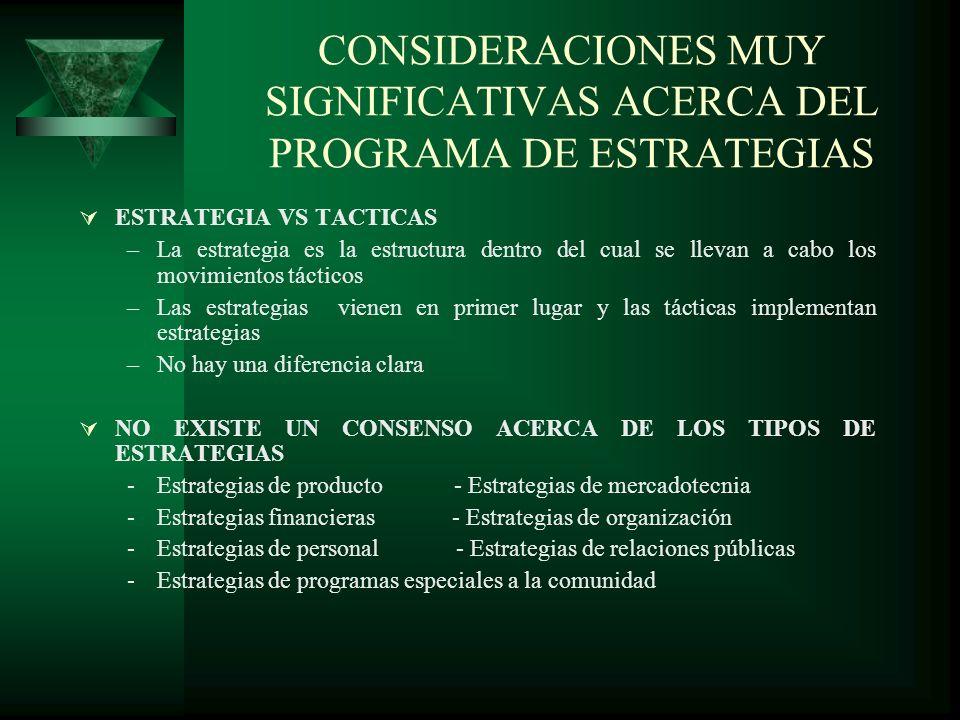 CONSIDERACIONES MUY SIGNIFICATIVAS ACERCA DEL PROGRAMA DE ESTRATEGIAS ESTRATEGIA VS TACTICAS –La estrategia es la estructura dentro del cual se llevan