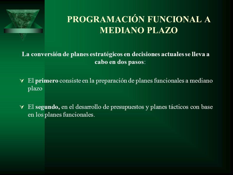 PROGRAMACIÓN FUNCIONAL A MEDIANO PLAZO La conversión de planes estratégicos en decisiones actuales se lleva a cabo en dos pasos: El primero consiste e