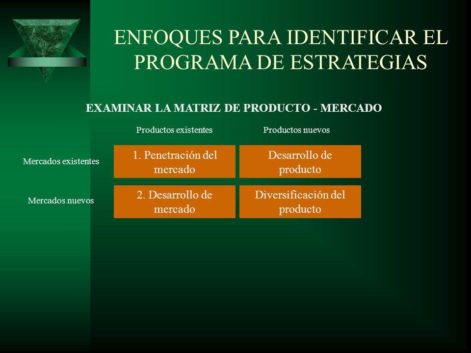 ENFOQUES PARA IDENTIFICAR EL PROGRAMA DE ESTRATEGIAS EXAMINAR LA MATRIZ DE PRODUCTO - MERCADO 1. Penetración del mercado Desarrollo de producto 2. Des
