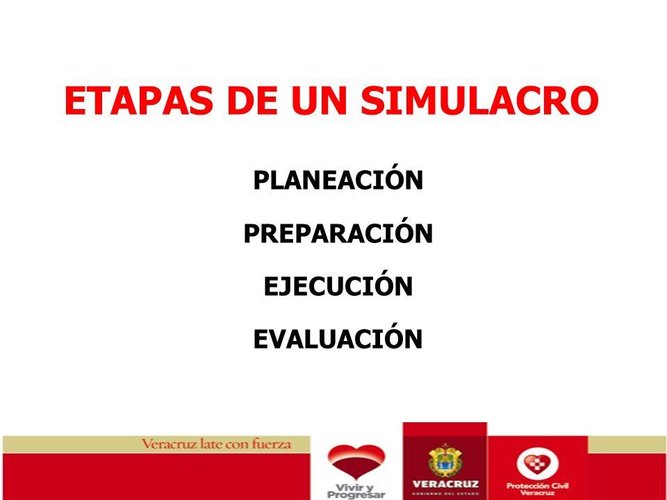 ETAPAS DE UN SIMULACRO PLANEACIÓN PREPARACIÓN EJECUCIÓN EVALUACIÓN