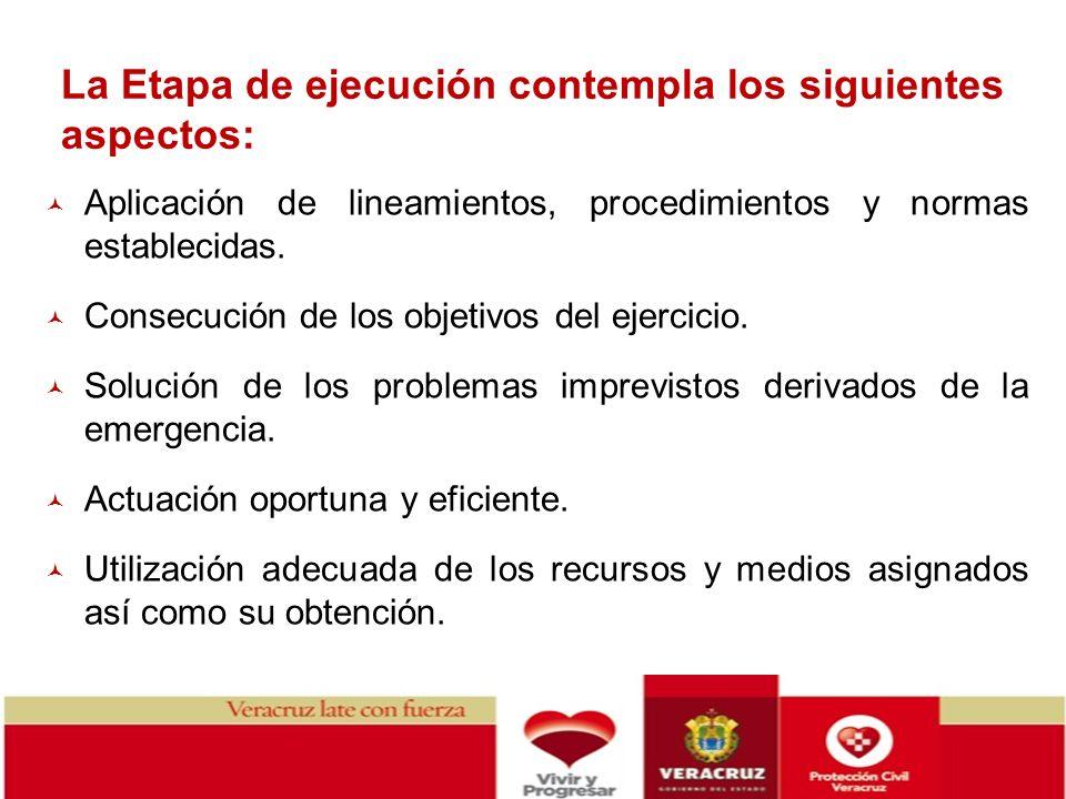 La Etapa de ejecución contempla los siguientes aspectos: Aplicación de lineamientos, procedimientos y normas establecidas. Consecución de los objetivo
