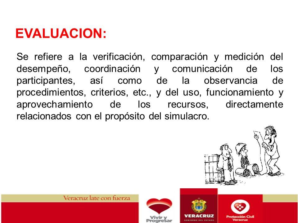 EVALUACION: Se refiere a la verificación, comparación y medición del desempeño, coordinación y comunicación de los participantes, así como de la obser