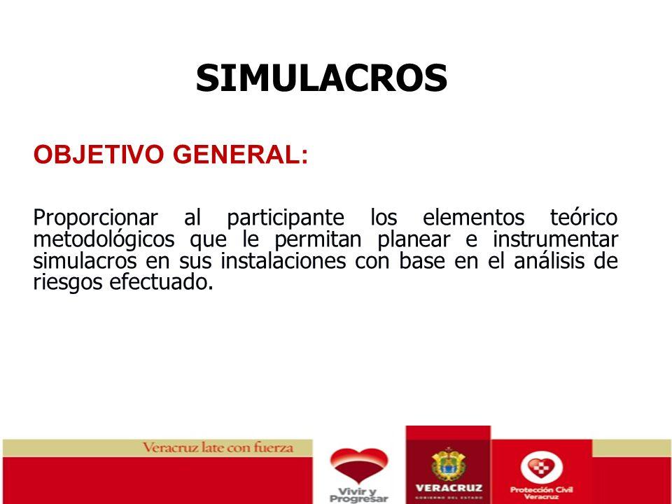 SIMULACROS Proporcionar al participante los elementos teórico metodológicos que le permitan planear e instrumentar simulacros en sus instalaciones con
