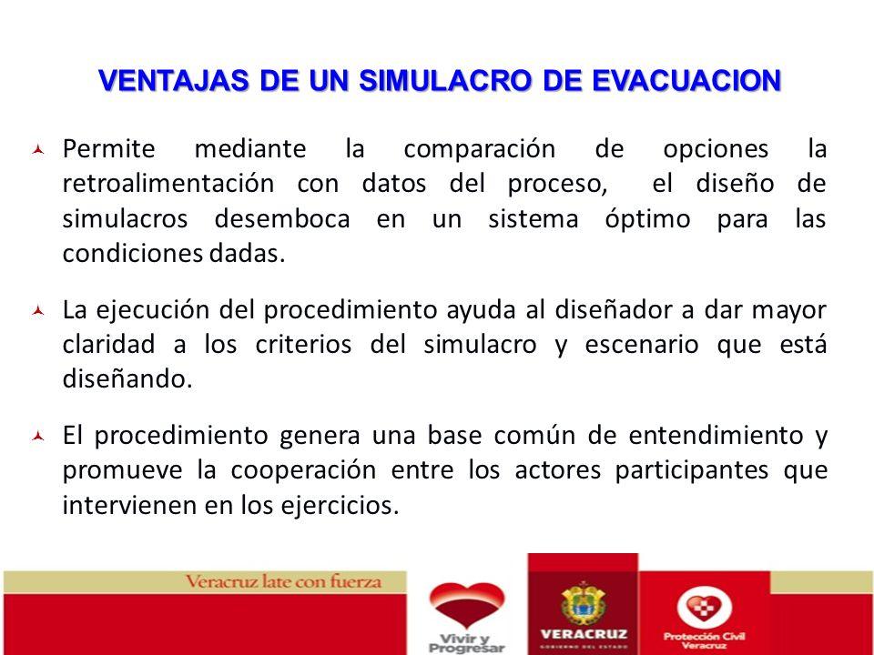VENTAJAS DE UN SIMULACRO DE EVACUACION Permite mediante la comparación de opciones la retroalimentación con datos del proceso, el diseño de simulacros