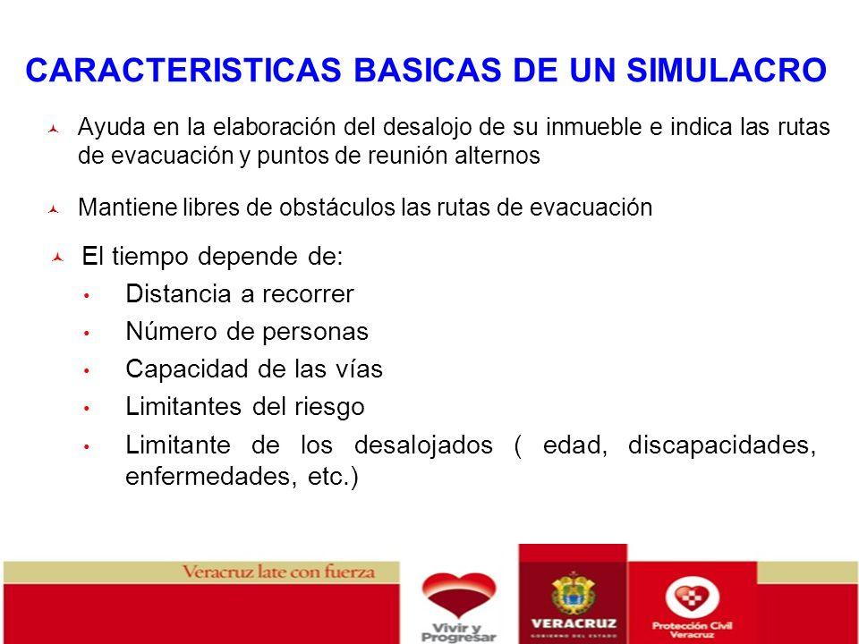 CARACTERISTICAS BASICAS DE UN SIMULACRO Ayuda en la elaboración del desalojo de su inmueble e indica las rutas de evacuación y puntos de reunión alter