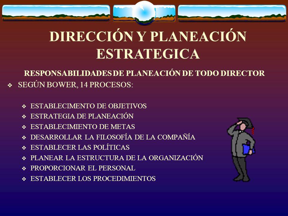 PROPORCIONAR INSTALACIONES PROPORCIONAR EL CAPITAL ESTABLECIMIENTO DE NORMAS ESTABLECER LOS PROGRAMAS DIRECTIVOS Y OPERACIONALES PROPORCIONAR INFORMACIÓN CONTROLADA MOTIVAR A LAS PERSONAS
