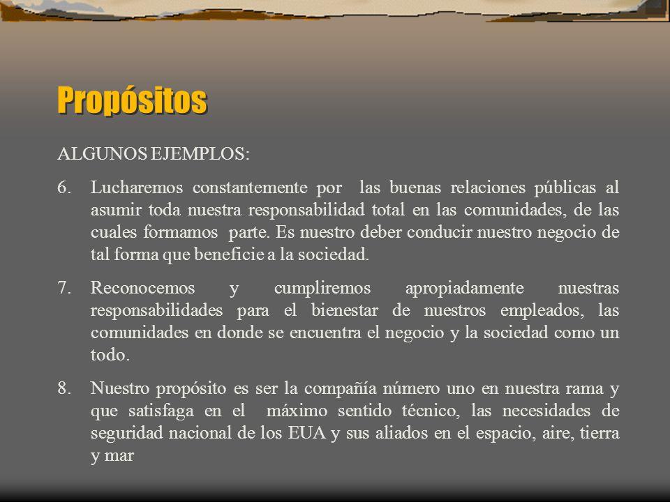 Propósitos ALGUNOS EJEMPLOS: 6.Lucharemos constantemente por las buenas relaciones públicas al asumir toda nuestra responsabilidad total en las comuni