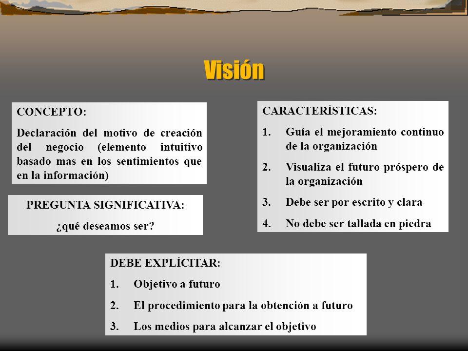 Visión CONCEPTO: Declaración del motivo de creación del negocio (elemento intuitivo basado mas en los sentimientos que en la información) PREGUNTA SIG