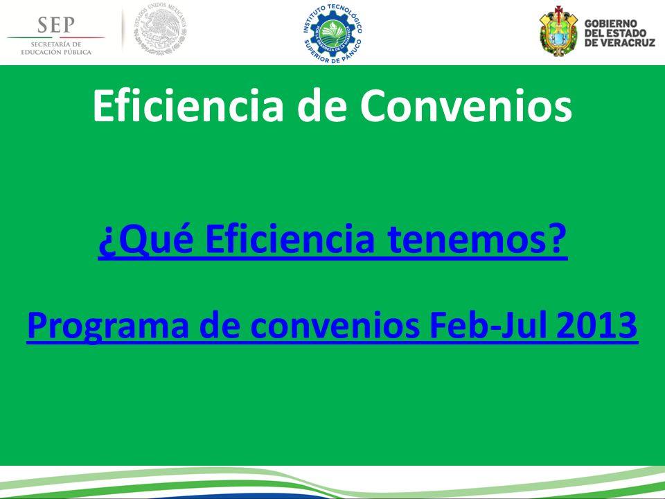 Eficiencia de Convenios ¿Qué Eficiencia tenemos? Programa de convenios Feb-Jul 2013