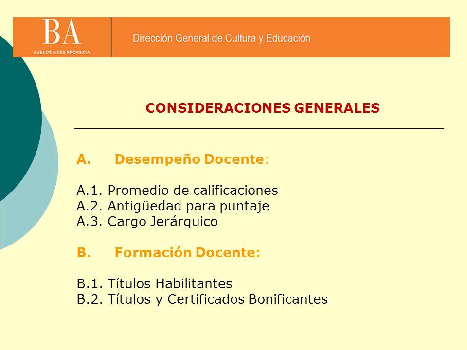 A.Desempeño Docente: A.1. Promedio de calificaciones A.2. Antigüedad para puntaje A.3. Cargo Jerárquico B.Formación Docente: B.1. Títulos Habilitantes