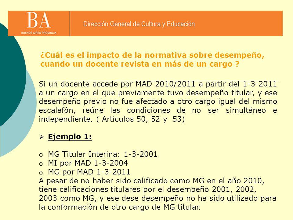 Si un docente accede por MAD 2010/2011 a partir del 1-3-2011 a un cargo en el que previamente tuvo desempeño titular, y ese desempeño previo no fue af