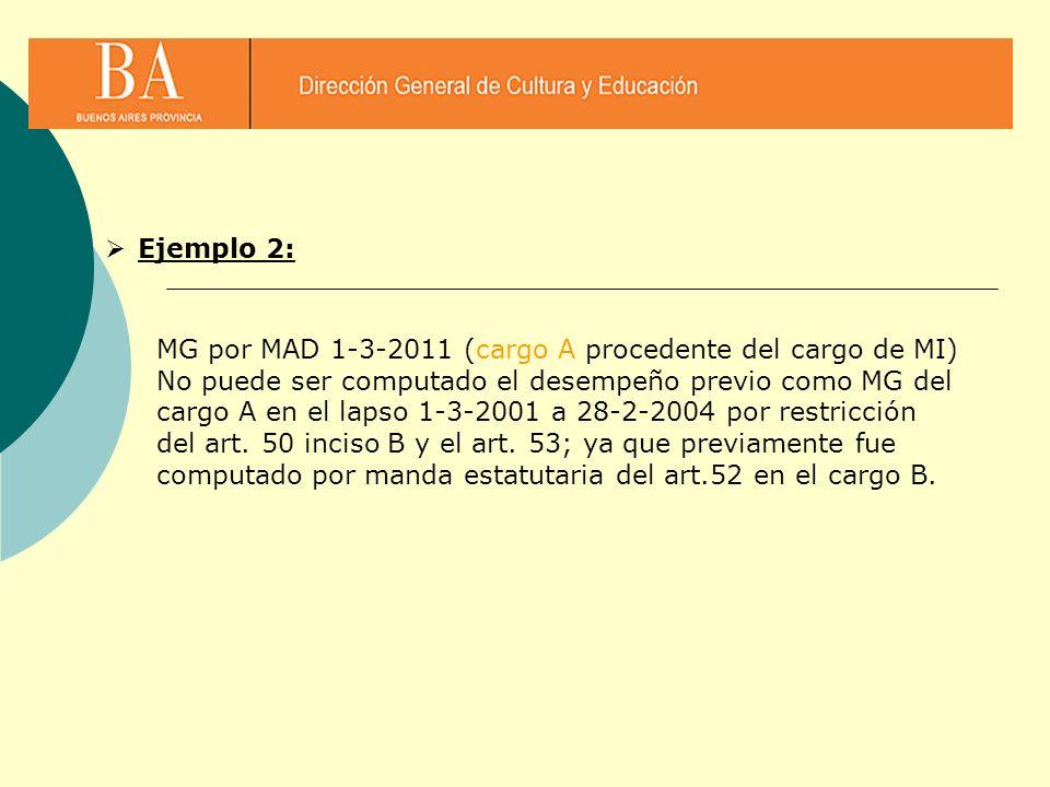 Ejemplo 2: MG por MAD 1-3-2011 (cargo A procedente del cargo de MI) No puede ser computado el desempeño previo como MG del cargo A en el lapso 1-3-200
