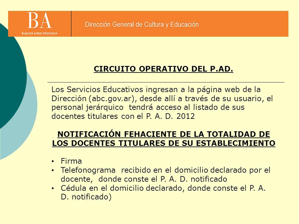 CIRCUITO OPERATIVO DEL P.AD. Los Servicios Educativos ingresan a la página web de la Dirección (abc.gov.ar), desde allí a través de su usuario, el per