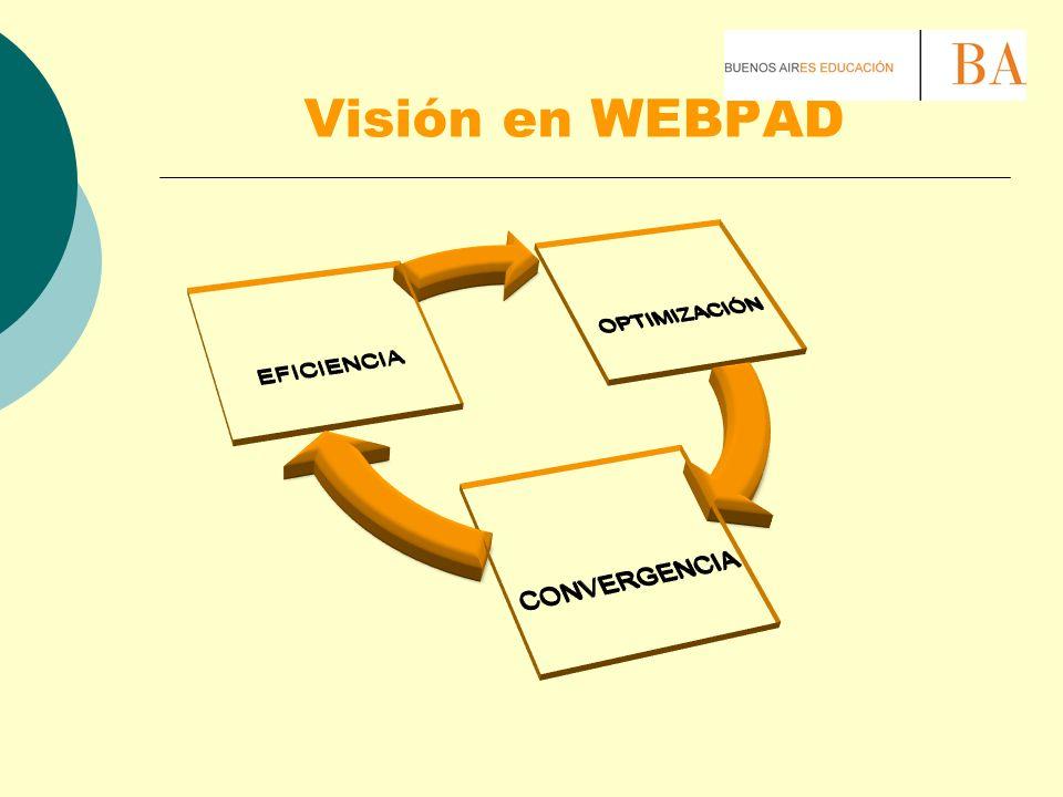 Visión en WEBPAD