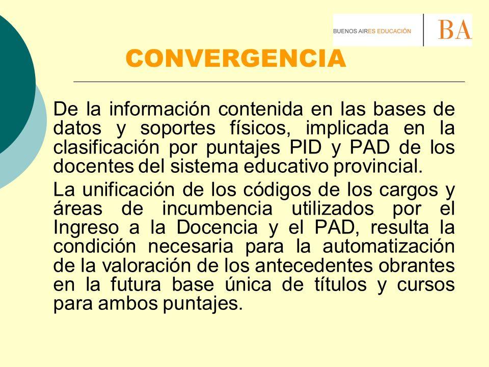 CONVERGENCIA De la información contenida en las bases de datos y soportes físicos, implicada en la clasificación por puntajes PID y PAD de los docente