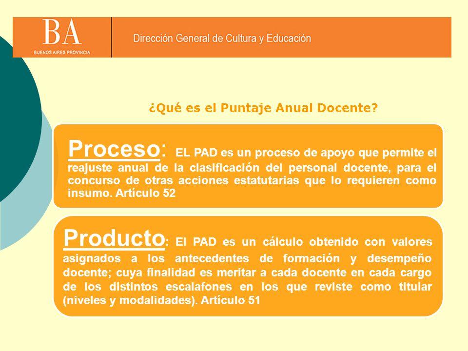 ¿Qué es el Puntaje Anual Docente? Producto : El PAD es un cálculo obtenido con valores asignados a los antecedentes de formación y desempeño docente;