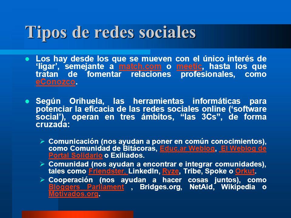 Tipos de redes sociales Los hay desde los que se mueven con el único interés de ligar, semejante a match.com o meetic, hasta los que tratan de fomentar relaciones profesionales, como eConozco.match.commeetic eConozco Según Orihuela, las herramientas informáticas para potenciar la eficacia de las redes sociales online (software social), operan en tres ámbitos, las 3Cs, de forma cruzada: Comunicación (nos ayudan a poner en común conocimientos), como Comunidad de Bitácoras, Educ.ar Weblog, El Weblog de Portal Solidario o Exiliados.Educ.ar Weblog El Weblog de Portal Solidario Comunidad (nos ayudan a encontrar e integrar comunidades), tales como Friendster, LinkedIn, Ryze, Tribe, Spoke o Orkut.Friendster, RyzeOrkut Cooperación (nos ayudan a hacer cosas juntos), como Bloggers Parliament, Bridges.org, NetAid, Wikipedia o Motivados.org.