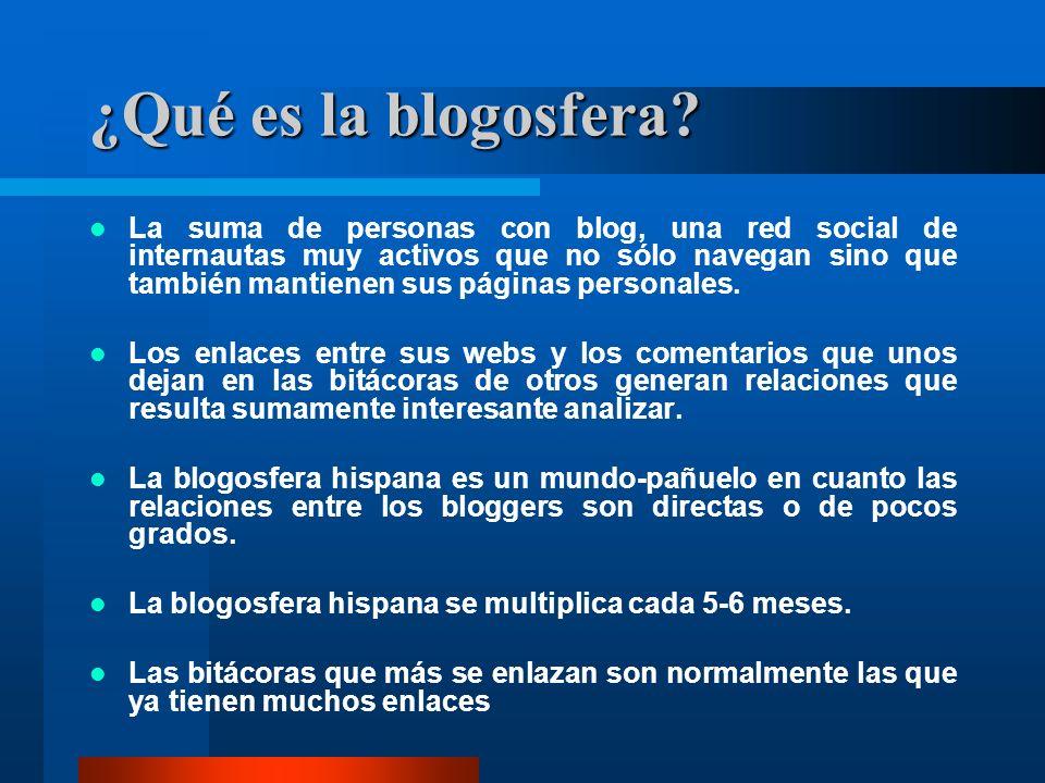 ¿Qué es la blogosfera.