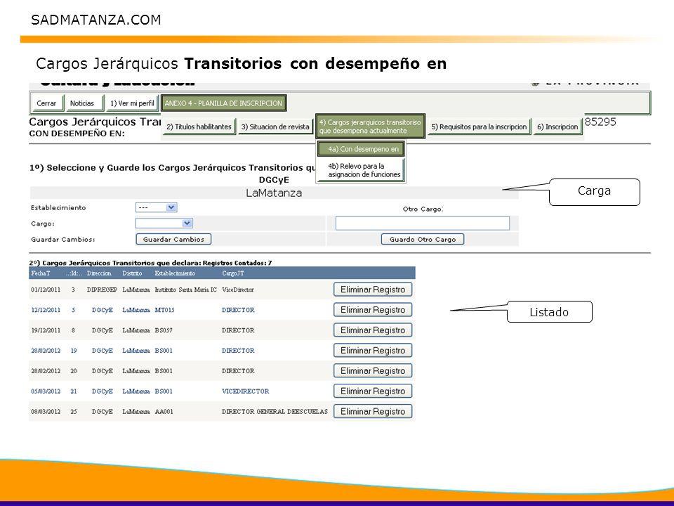 SADMATANZA.COM Cargos Jerárquicos Transitorios con desempeño en Carga Listado