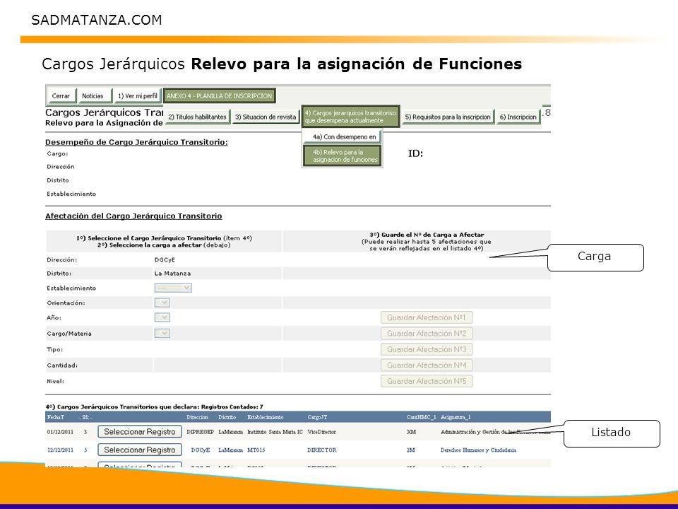 SADMATANZA.COM Cargos Jerárquicos Relevo para la asignación de Funciones Carga Listado