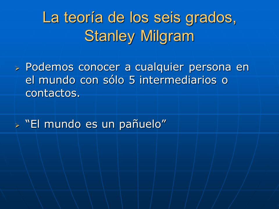 La teoría de los seis grados, Stanley Milgram Podemos conocer a cualquier persona en el mundo con sólo 5 intermediarios o contactos.