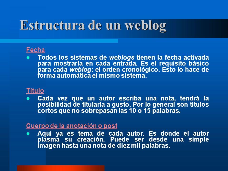 Estructura de un weblog Fecha Todos los sistemas de weblogs tienen la fecha activada para mostrarla en cada entrada. Es el requisito básico para cada