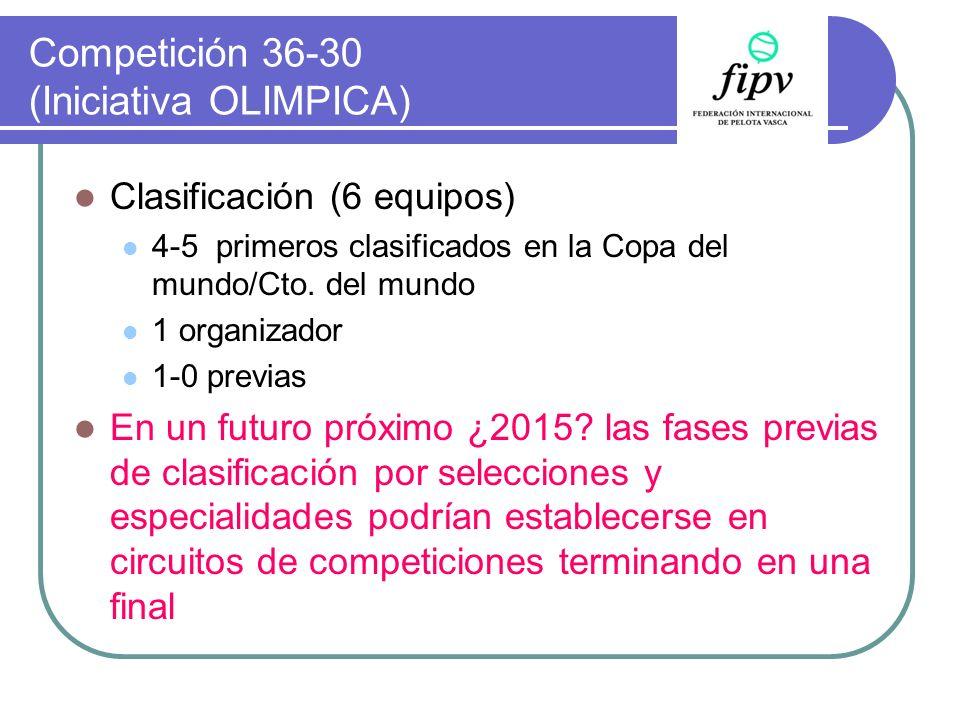 Competición 36-30 (Iniciativa OLIMPICA) Clasificación (6 equipos) 4-5 primeros clasificados en la Copa del mundo/Cto. del mundo 1 organizador 1-0 prev