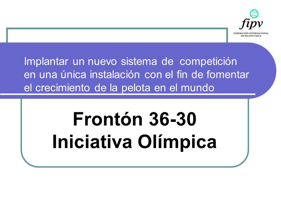 Implantar un nuevo sistema de competición en una única instalación con el fin de fomentar el crecimiento de la pelota en el mundo Frontón 36-30 Inicia