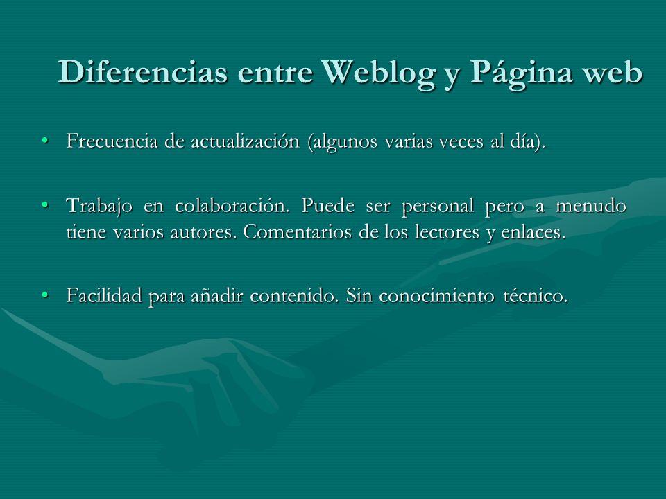 Diferencias entre Weblog y Página web Frecuencia de actualización (algunos varias veces al día).Frecuencia de actualización (algunos varias veces al día).