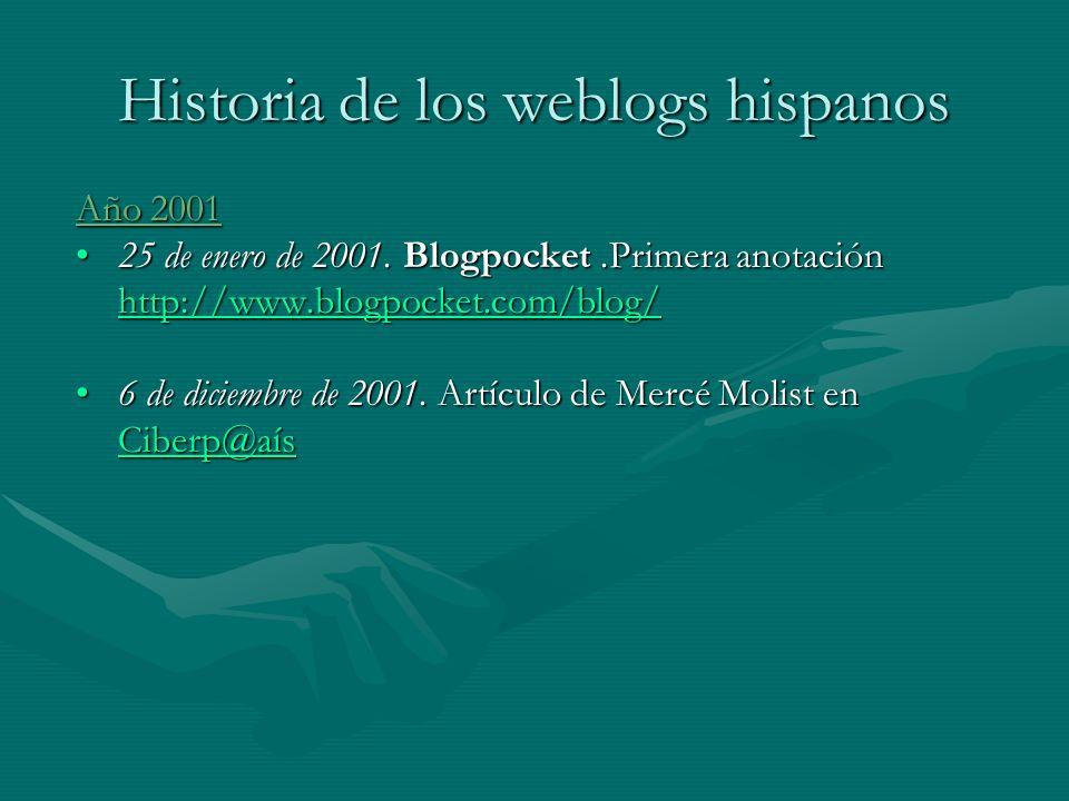 Año 2001 25 de enero de 2001. Blogpocket.Primera anotación25 de enero de 2001.