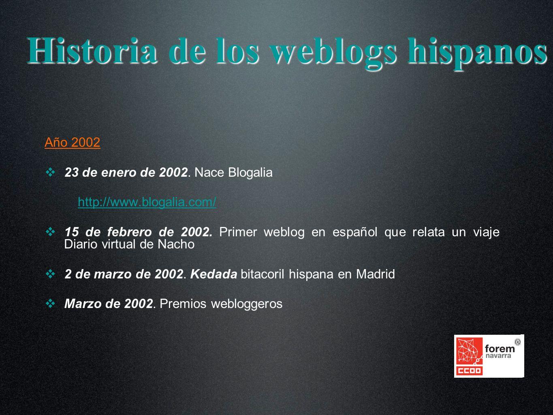 Año 2002 23 de enero de 2002. Nace Blogalia http://www.blogalia.comhttp://www.blogalia.com/ 15 de febrero de 2002. Primer weblog en español que relata