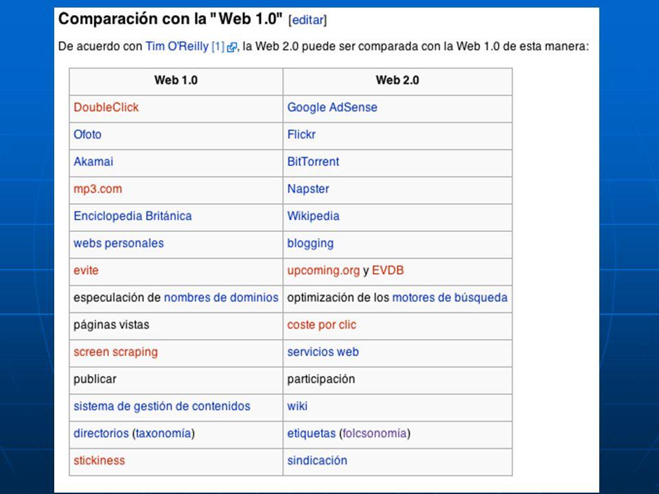 Desventajas La Web 2.0 ofrece soluciones para compartir casi cualquier contenido digital pero también presenta desventajas.