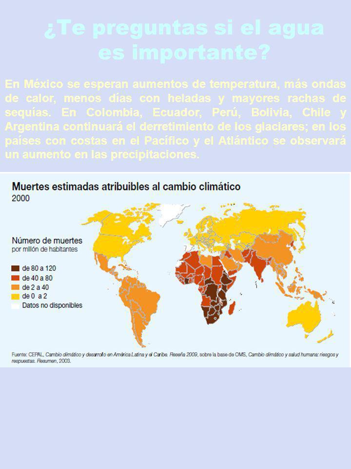 ¿Te preguntas si el agua es importante? En México se esperan aumentos de temperatura, más ondas de calor, menos días con heladas y mayores rachas de s