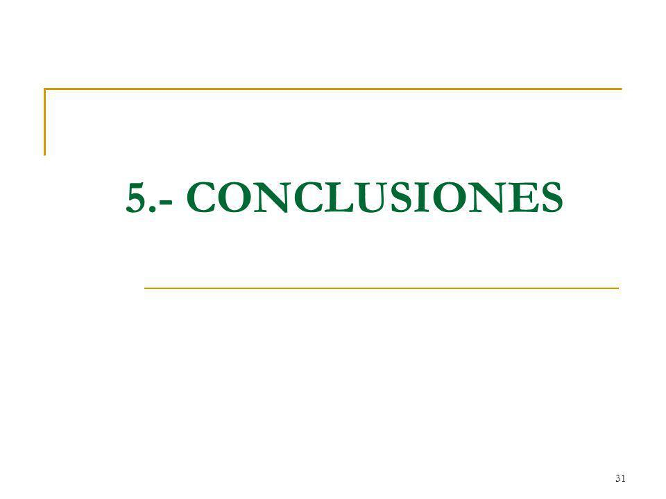 31 5.- CONCLUSIONES