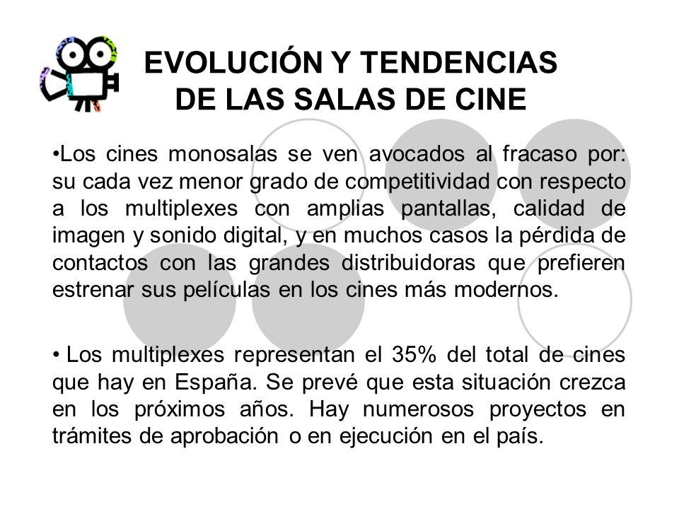 EVOLUCIÓN Y TENDENCIAS DE LAS SALAS DE CINE Los cines monosalas se ven avocados al fracaso por: su cada vez menor grado de competitividad con respecto