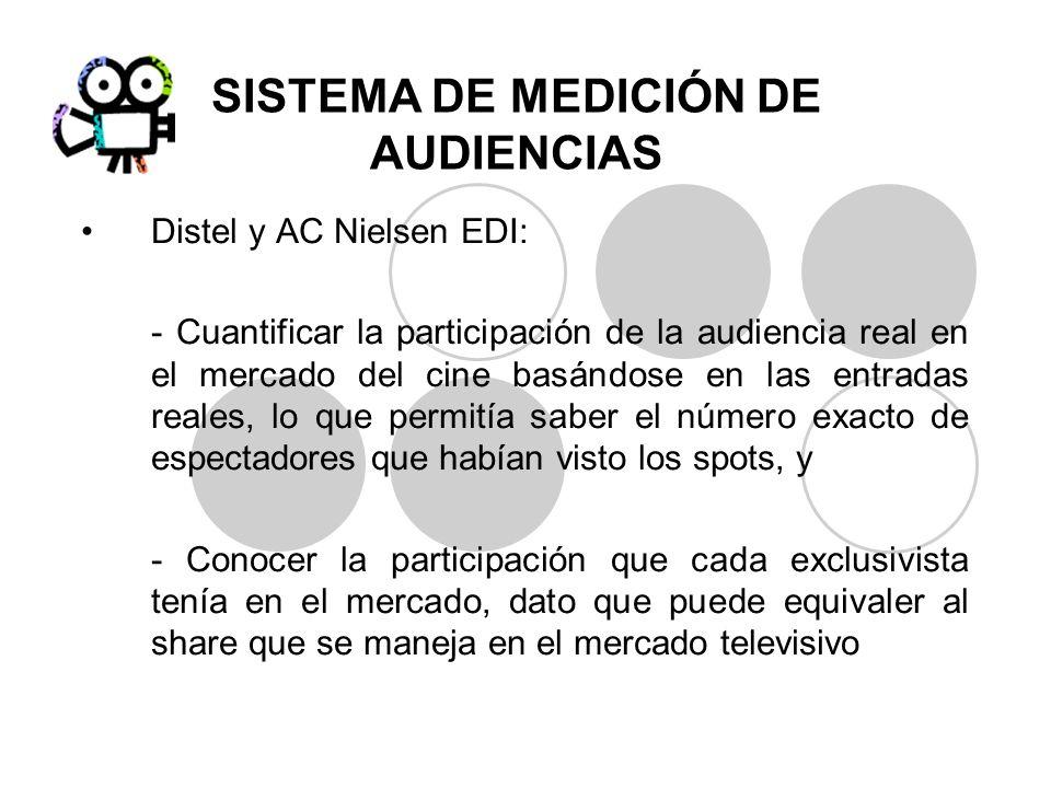 SISTEMA DE MEDICIÓN DE AUDIENCIAS Distel y AC Nielsen EDI: - Cuantificar la participación de la audiencia real en el mercado del cine basándose en las